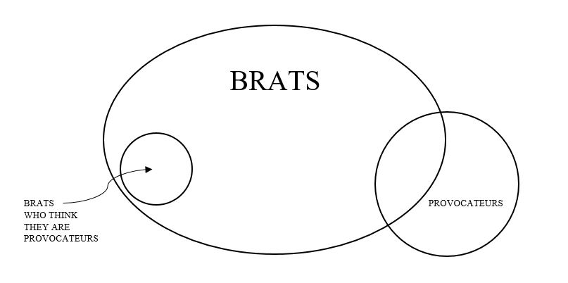 Brat-Provocateur Venn